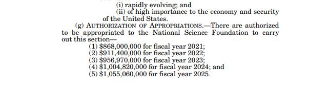 I fondi alla NSF nella NDAA 2021